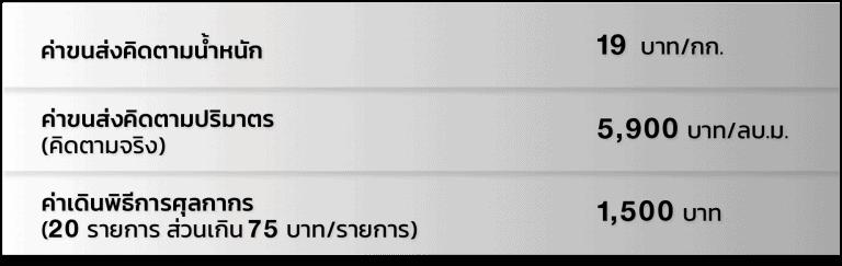 ชิปปิ้งจีน ค่าบริการ                                      Bulllogistics 01 03 768x243