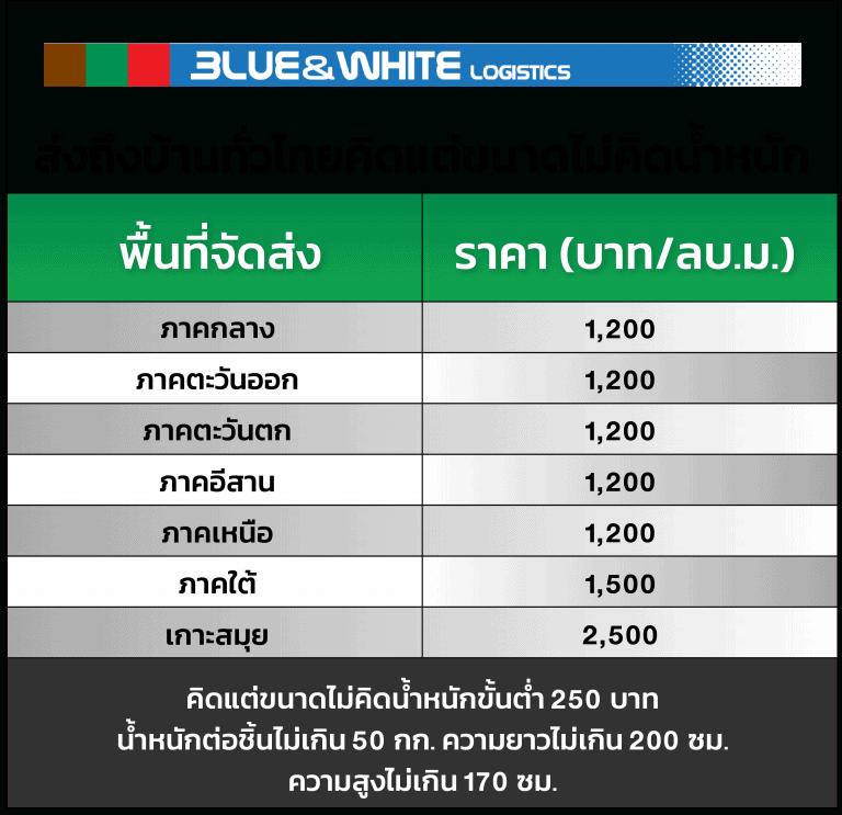 ชิปปิ้งจีน ค่าบริการ BlueWhite                                                        1510 14 768x743